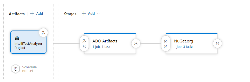 Configuration of ADO and NuGet artifacts