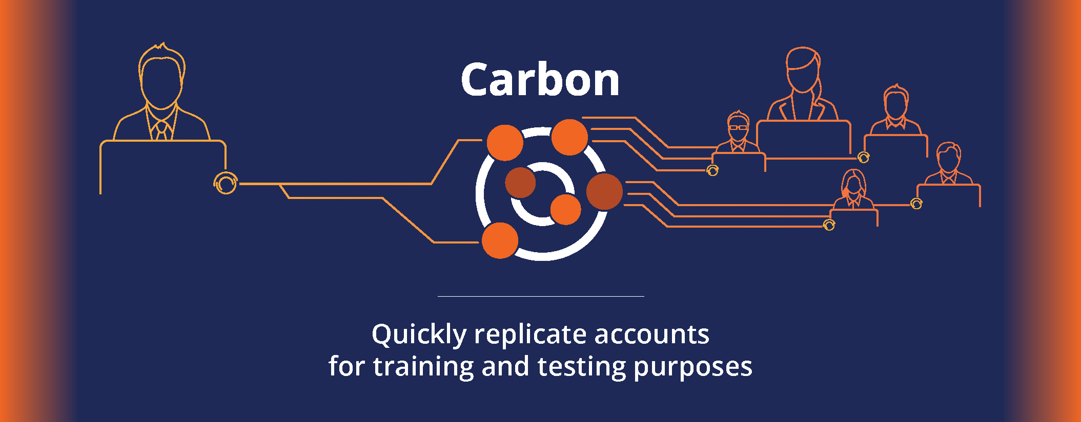 IntelliTect's Carbon software workflow graphic